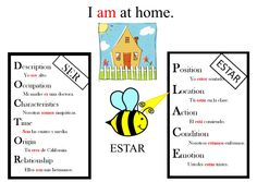 An engaging way for students to practice choosing SER or ESTAR.