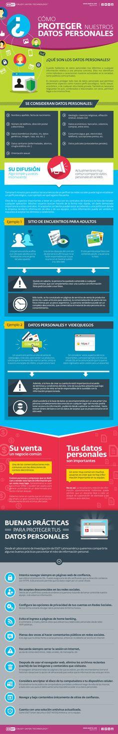 Cómo proteger nuestros datos personales #infografia #infographic #internet | TICs y Formación