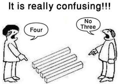 Confused... ?