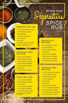 Creating the perfect spice rub is all about balancing flavors and striking that balance is easier said than done. So, we created a simple guide to help you decide between mild or hot, Kansas or Memphis-style, and Mexican Chile or Jamaican Jerk rub. Homemade Spices, Homemade Seasonings, Homemade Dry Mixes, Homemade Spice Blends, Receta Bbq, Bbq Dry Rub, Dry Rub For Ribs, Rib Dry Rubs, Pork Dry Rubs