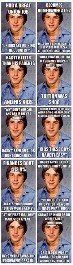 Economical perspective