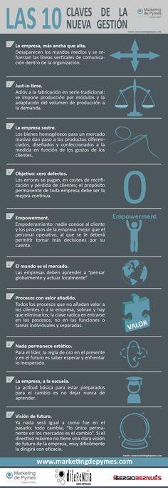 Las 10 claves de la nueva gestión de empresas #infografia #infographic #entrepreneurship