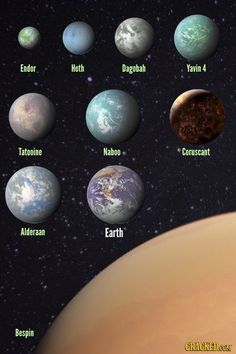 Star Wars planet size comparison to Earth, taken from data of official sources. Star Wars Trivia, Star Wars Facts, Star Wars Humor, Star Wars Pictures, Star Wars Images, Starwars, Nave Star Wars, Anniversaire Star Wars, Star Wars Quotes