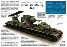 Russian Land-Battleship KV-VI by VonBrrr on DeviantArt