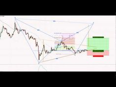 Following Moves from Large Players - Bitcoin Price Bitcoin Price, Investing, Marketing