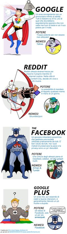 Super Social Heroes [Infografica in italiano] | Web In Fermento