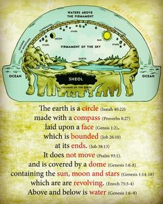 Flat Earth. And the floodgates make noises of stone being pushed when you listen before and after rainstorm.