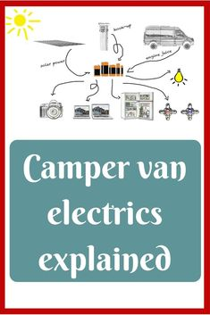 Camper van electrics explainedA major part of any camper van build is the electrical system. Design decisions will affect your van life so it's vital to get the electric system right at the design stage. Even if someone else is converting it, understanding the basics of camper van electrics will help you spec it out well. #vanlife