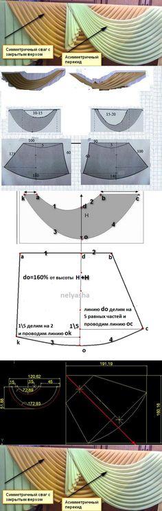 Принцип построения выкройки асимметричного перекида