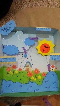 New Science Diy Experiment Activities Ideas Stem Projects, Science Fair Projects, Science Experiments Kids, Science For Kids, School Projects, Projects For Kids, Art For Kids, Kids Crafts, Preschool Learning Activities