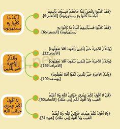 متشابهات سورة الأنعام ٥
