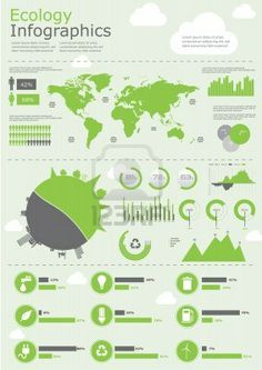 Infographic about #Ecology