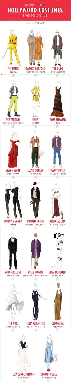 The Most Iconic Hollywood Costumes Over the Past 75 Years | Hollywood has had a history of influencing and defining American pop culture through the classic and iconic outfits we remember from our favorite films. From Indiana Jones and Willy Wonka to Princess Leia and Holly Golightly, explore some of the most iconic and memorable looks from Hollywood film over the past 75 years.