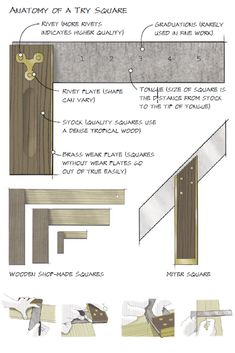 All About Try Squares - Popular Woodworking Magazine