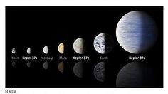Descoberto exoplaneta do tamanho da Lua