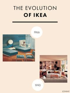 A Visual History Of The Evolution Of Ikea.