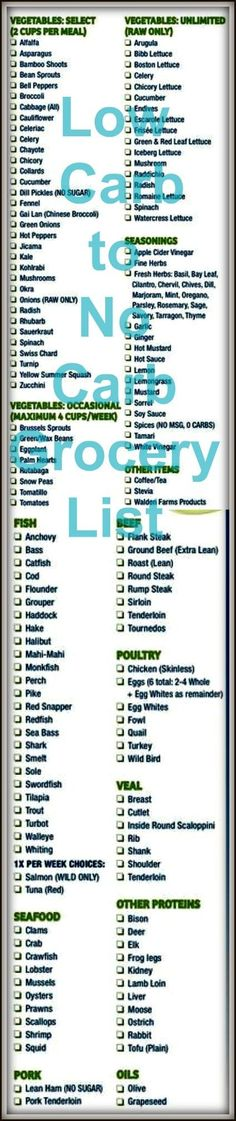 Low Carb to No Carb Grocery List #carbswitch Please Repin