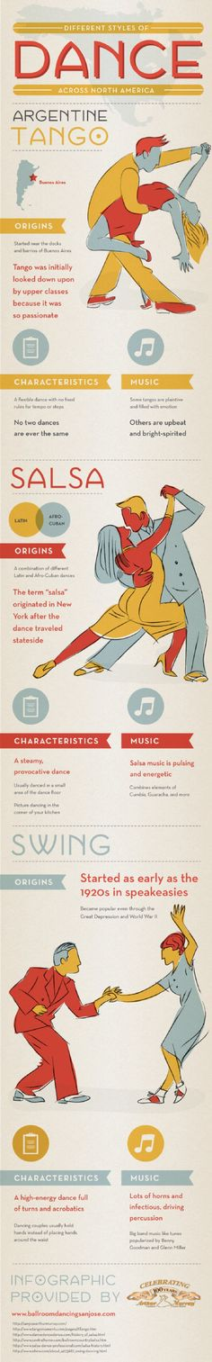 Different Styles of Dance Across North America Infographic