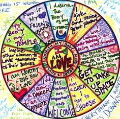 Focus Wheel I saw this after a friend was sharing with me about creating a focus wheel. I thought this one was cool. I'm going to create a focus wheel tonight.