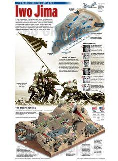 Battle of Iwo Jima Ww2 History, History Facts, Military History, World History, Ww2 Facts, Marine Corps History, Iwo Jima Memorial, Battle Of Iwo Jima, Voyage Usa