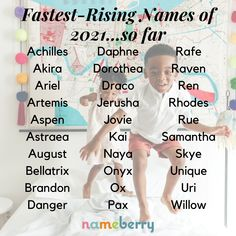 The fastest-rising names of 2021 are based off the of the names with the greatest increase in page views on Nameberry. Can you see the inspiration from Taylor Swift, Harry Potter, a recent celebrity babies? Click through for more! #babynames #uniquenames #risingnames #taylorswift #harrypotter