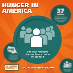 Hunger in America - 1 in 6 people are food insufficient. You can help by supporting Outnumber Hunger!