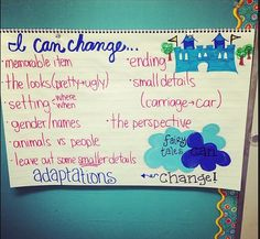 Anchor chart for ways to create a fractured fairy tale