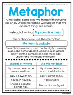 Help your students learn all about metaphors and other types of figurative language with these ready to go anchor charts. They fit perfectly in students interactive writing journals and save teachers a ton of time. Teaching English Grammar, English Writing Skills, Teaching Writing, English Lessons, Learn English, Teaching Plot, Grammar Skills, Gcse English, Narrative Writing