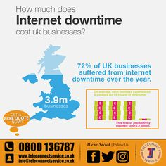 High-speed fibre is fast becoming the standard requirement for business. Teleconnect are at the forefront of providing customers with a range of internet connectivity in Leeds to suit every need and every budget. Free Quotes, Leeds, Pos, Over The Years, Wifi, Improve Yourself, Budgeting, Connection, Internet