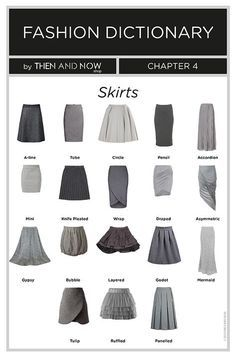 Fashion Dictionary - Types of Dresses - Infographic - THEN AND NOW SHOP