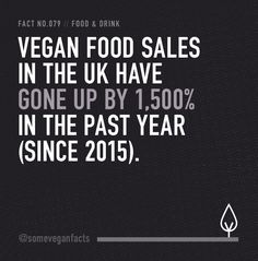 Fact 079. Vegan Food Sales in the UK have gone Up By 1,500% in the Past Year (since 2015). Sources // http://www.someveganfacts.com/post/152761206725/fact-079-vegan-food-sales-in-the-uk-have-gone-up