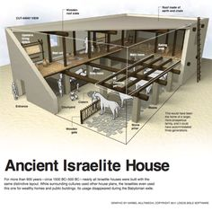 Ancient Israelite house