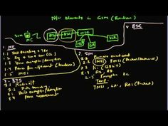 GSM Network Elements - Part 1 - YouTube Cellular Network, Youtube, Youtubers, Youtube Movies