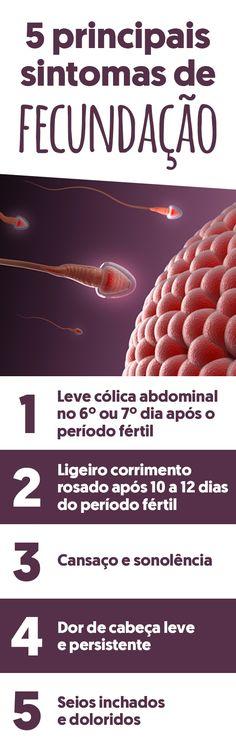 Os sintomas de fecundação, como dor abdominal e corrimento rosado, são sentidos quando o embrião formado é fixado na parede do útero da mulher, onde vai se desenvolver durante a gestação.