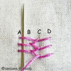 Embroidery tutorials!