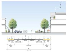 Huge Shared Streets Plan Revealed for Bergamot Station Area - Curbed LAclockmenumore-arrow :