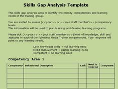 gap analysis template: the 3 key elements of effective gap, Powerpoint templates