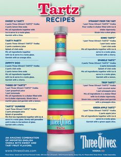 Three olives birthday cake vodka recipes Food Recipes Here