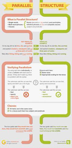 Aprende inglés: estructura paralela #infografia #infographic #education