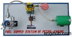 What is the fuel supply system in petrol engine? system mainly consists Fuel Storage Tank,Fuel Pump,Fuel Filter,Carburetor,Inlet Valve,Inlet manifold