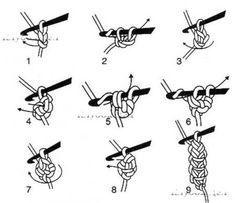 Шнур «гусеничка»