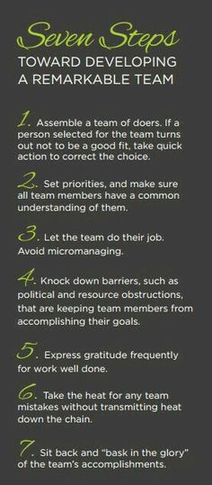 7 Steps Toward a Remarkable Team Tips and strategies to help entrepreneurs and business owners manage staff effectively, leadership skills, team building, team motivation and more! Leadership Development, Leadership Quotes, Professional Development, Leadership Examples, Leadership Skill, Effective Leadership, Team Leader Quotes, Change Leadership, Manager Quotes