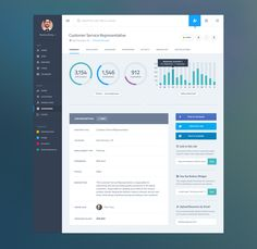 Dashboard Web App UI: Job Summary by Mason Yarnell