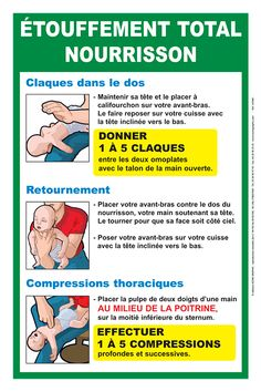 Editions IconeGraphic - Premiers Secours, secourisme, sapeurs pompiers French Practice, High School French, Heath Care, Survival Life Hacks, Nursing Notes, Anatomy And Physiology, Nurse Life, Learn French, Health Facts