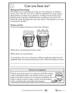 Supply and demand essay
