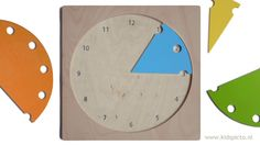 Klokkijken analoge klok 10 minuten