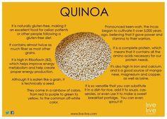 Quinoa for Cholesterol