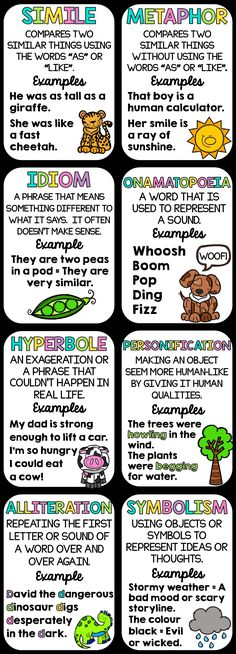 Figurative Language Anchor Charts 5th Grade Elar Pinterest