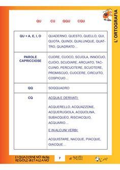 Algebra, Italian Language, Learning Italian, Elementary Schools, Make It Simple, Literacy, Homeschool, Author, Names