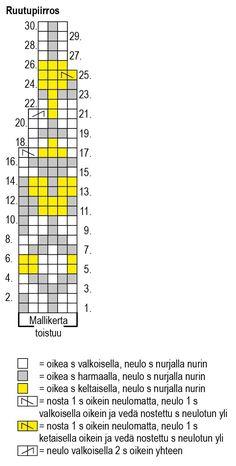 Lapsen kirjoneuletakki Novita Keto Periodic Table, Keto, Diagram, Knitting, Design, Dots, Threading, Periodic Table Chart, Tricot